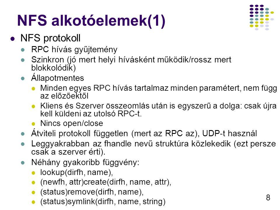 29 Önjavító A hiányzó UDP csomagokat ki tudjuk számítani A hiányzó adatokat a kiesett szerverre ki tudjuk számítani