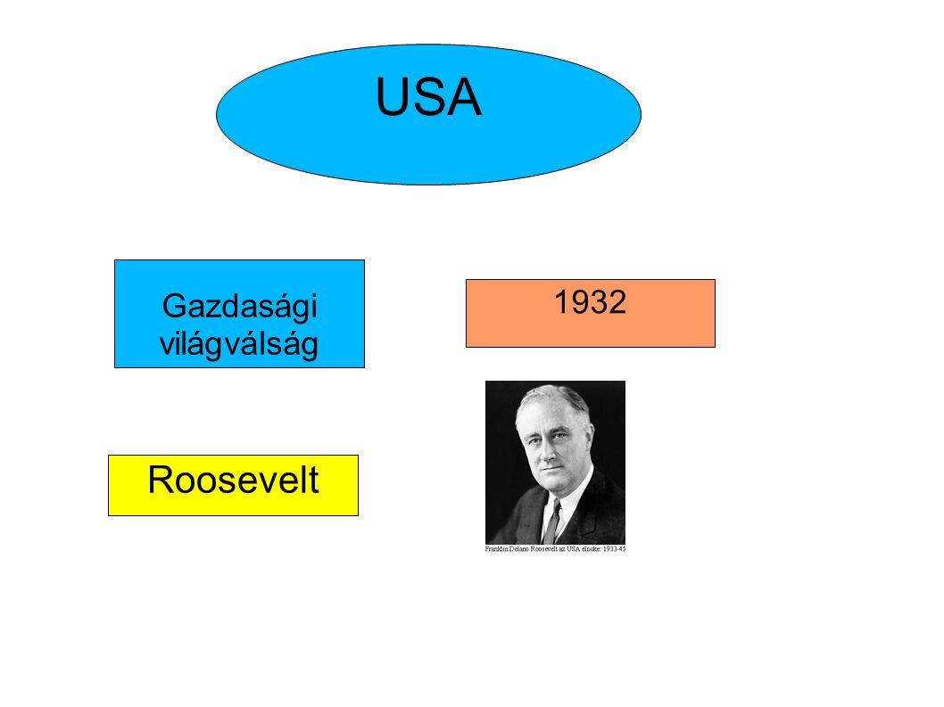 New Deal tőzsdekrach Roosevelt 1929.New-York ÁLLAMI BEAVATKOZÁS Mindenki eladni akart 1932 Létrejött a jóléti állam New-Deal első száz napjában : -leértékelték a dollárt, becsukták az összeomlás szélére került bankokat - mezőgazdasági reform a farmerek kárpótlása mellett csökkentették a termelést - az iparban és a szolgáltatásokban állami beruházásokkal teremtettek munkahelyeket - államilag szabályozták a munkaadók és munkavállalók viszonyát - létrehozták a társadalombiztosítás alapjait ( munkaidő, betegbiztosítás, nyugdíj)