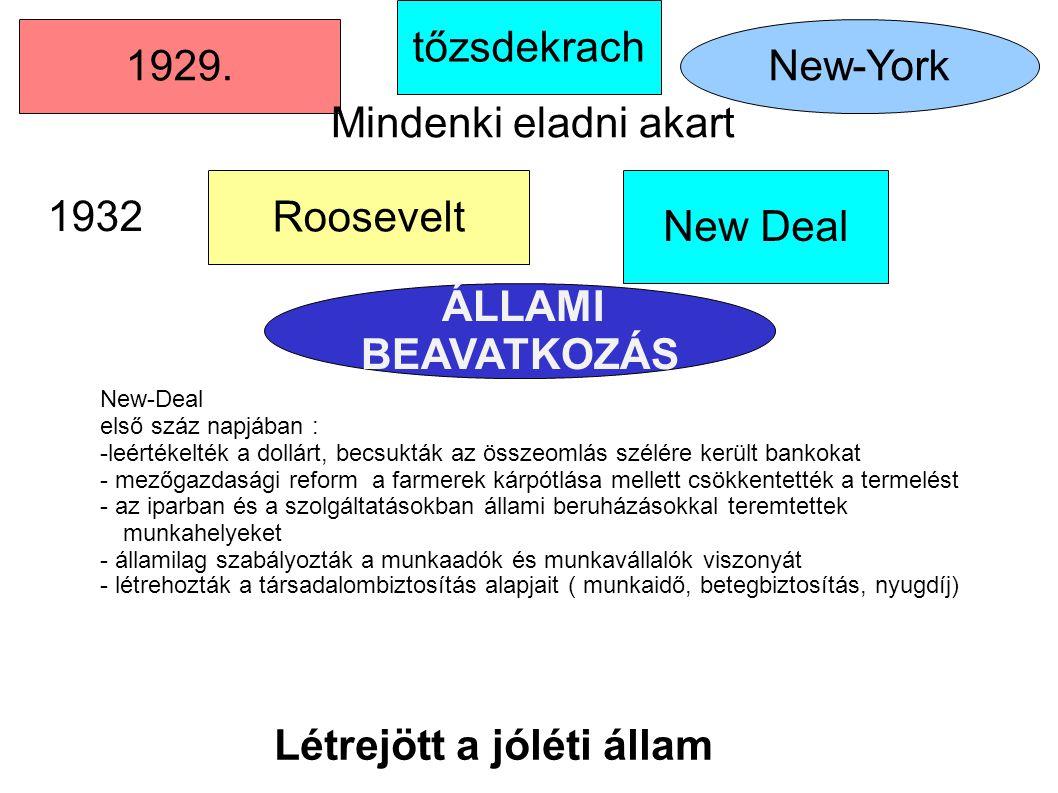 Gazdasági világválság Adolf Hitler Weimari Németország náci Németország 1933