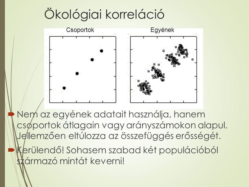 Ökológiai korreláció  Nem az egyének adatait használja, hanem csoportok átlagain vagy arányszámokon alapul. Jellemzően eltúlozza az összefüggés erőss