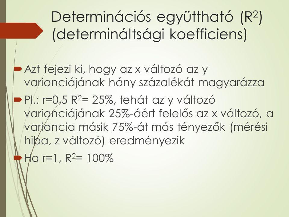 Determinációs együttható (R 2 ) (determináltsági koefficiens)  Azt fejezi ki, hogy az x változó az y varianciájának hány százalékát magyarázza  Pl.: