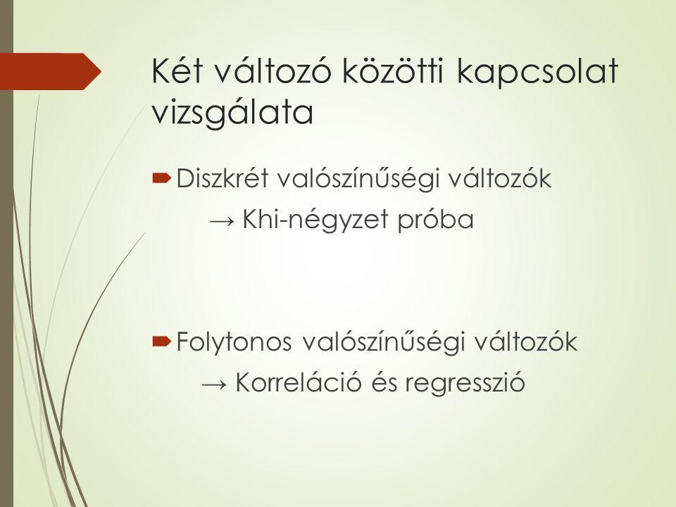 Két változó közötti kapcsolat vizsgálata  Diszkrét valószínűségi változók → Khi-négyzet próba  Folytonos valószínűségi változók → Korreláció és regr