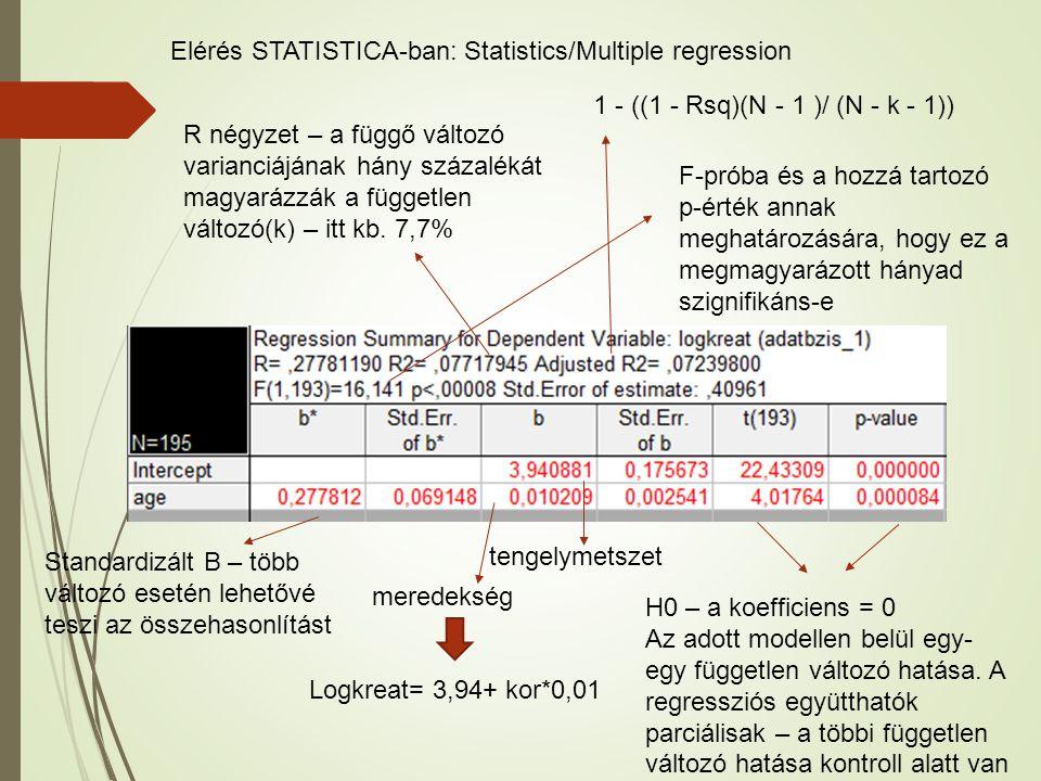 Elérés STATISTICA-ban: Statistics/Multiple regression 1 - ((1 - Rsq)(N - 1 )/ (N - k - 1)) R négyzet – a függő változó varianciájának hány százalékát