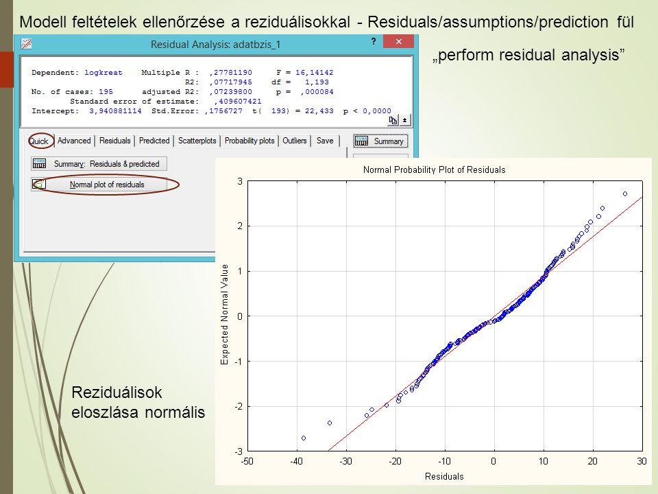 """Modell feltételek ellenőrzése a reziduálisokkal - Residuals/assumptions/prediction fül full Reziduálisok eloszlása normális """"perform residual analysis"""