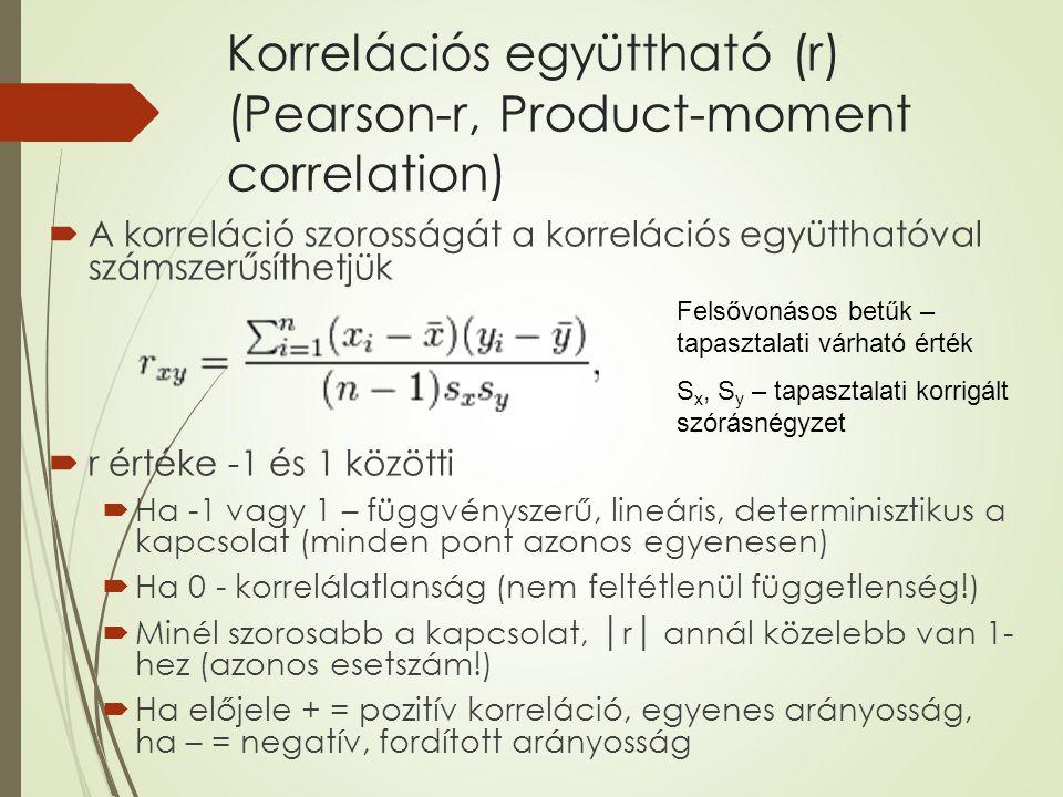 Korrelációs együttható (r) (Pearson-r, Product-moment correlation)  A korreláció szorosságát a korrelációs együtthatóval számszerűsíthetjük  r érték