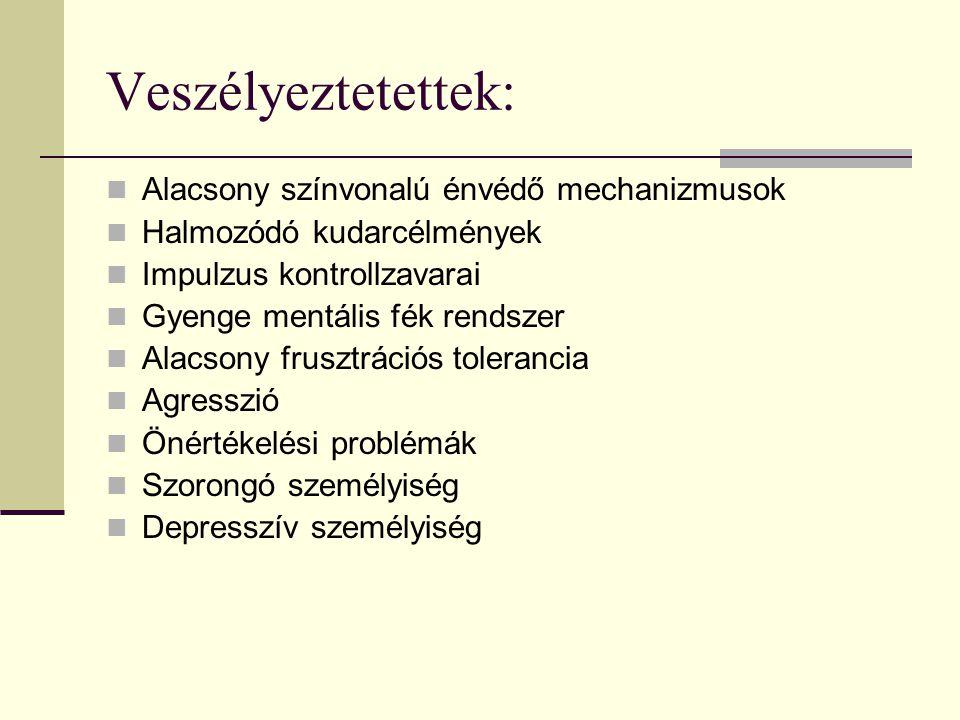 Veszélyeztetettek: Alacsony színvonalú énvédő mechanizmusok Halmozódó kudarcélmények Impulzus kontrollzavarai Gyenge mentális fék rendszer Alacsony frusztrációs tolerancia Agresszió Önértékelési problémák Szorongó személyiség Depresszív személyiség