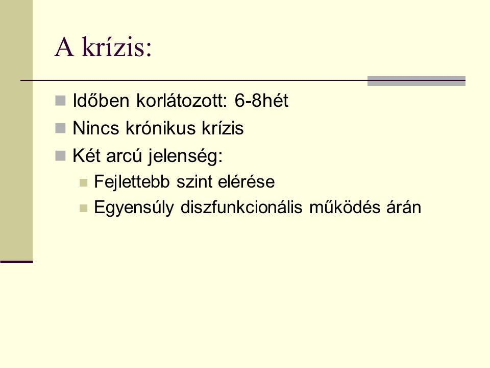 A krízis: Időben korlátozott: 6-8hét Nincs krónikus krízis Két arcú jelenség: Fejlettebb szint elérése Egyensúly diszfunkcionális működés árán