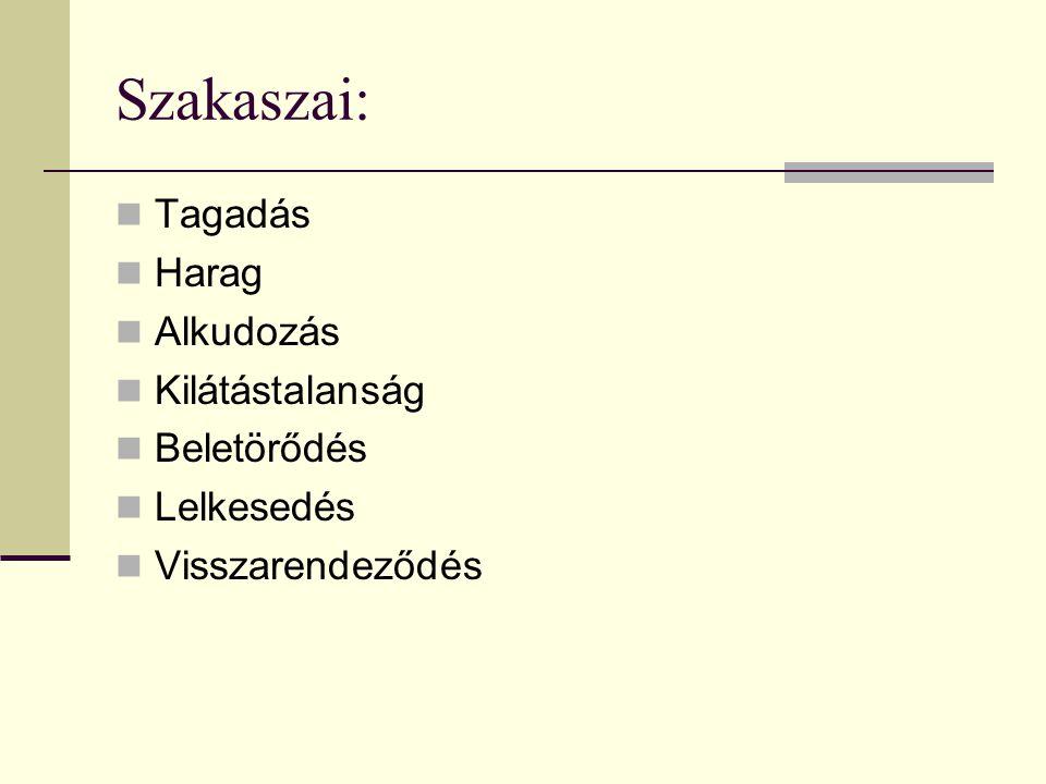 Szakaszai: Tagadás Harag Alkudozás Kilátástalanság Beletörődés Lelkesedés Visszarendeződés
