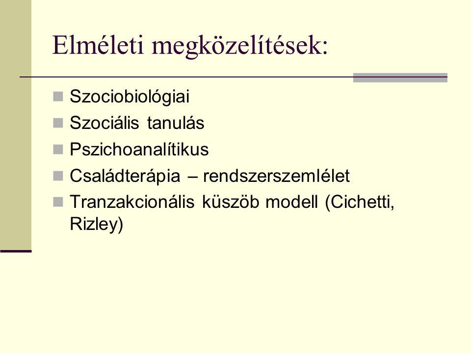 Elméleti megközelítések: Szociobiológiai Szociális tanulás Pszichoanalítikus Családterápia – rendszerszemlélet Tranzakcionális küszöb modell (Cichetti, Rizley)