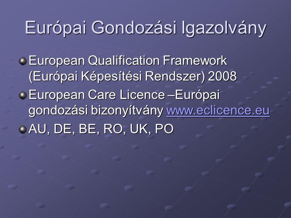 Európai Gondozási Igazolvány European Qualification Framework (Európai Képesítési Rendszer) 2008 European Care Licence –Európai gondozási bizonyítvány www.eclicence.eu www.eclicence.eu AU, DE, BE, RO, UK, PO