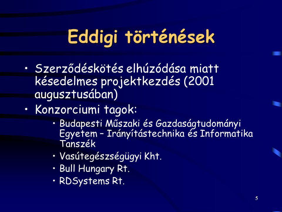 5 Eddigi történések Szerződéskötés elhúzódása miatt késedelmes projektkezdés (2001 augusztusában) Konzorciumi tagok: Budapesti Műszaki és Gazdaságtudo