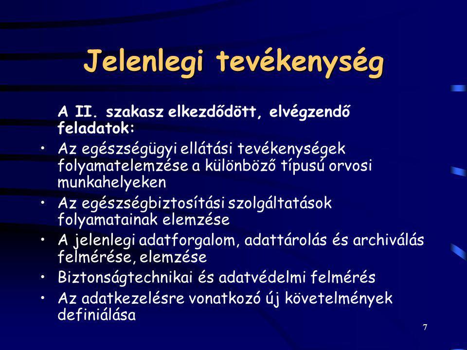 8 Projekttervek, részeredmények nemzetközi fórumokon való bemutatása Smart Cards and The Background Systems JUNE 28 - 29 2001, BUDAPEST TELEMEDICINE & MEDICAL INFORMATICS: R&D and Applications in Italy, Europe and in Mediterranean Countries, Palermo, September 23- 25, 2001 Smartcard Italia 2001, December 4- 5 2001, Milano