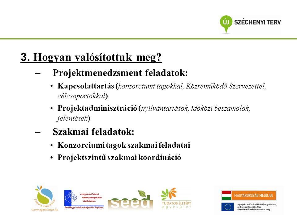 3. Hogyan valósítottuk meg? –Projektmenedzsment feladatok: Kapcsolattartás ( konzorciumi tagokkal, Közreműködő Szervezettel, célcsoportokkal ) Projekt