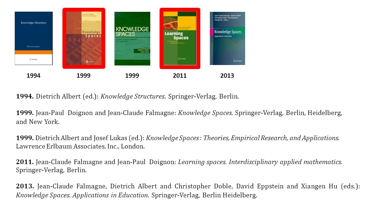 19941999 20112013 1994. Dietrich Albert (ed.): Knowledge Structures.