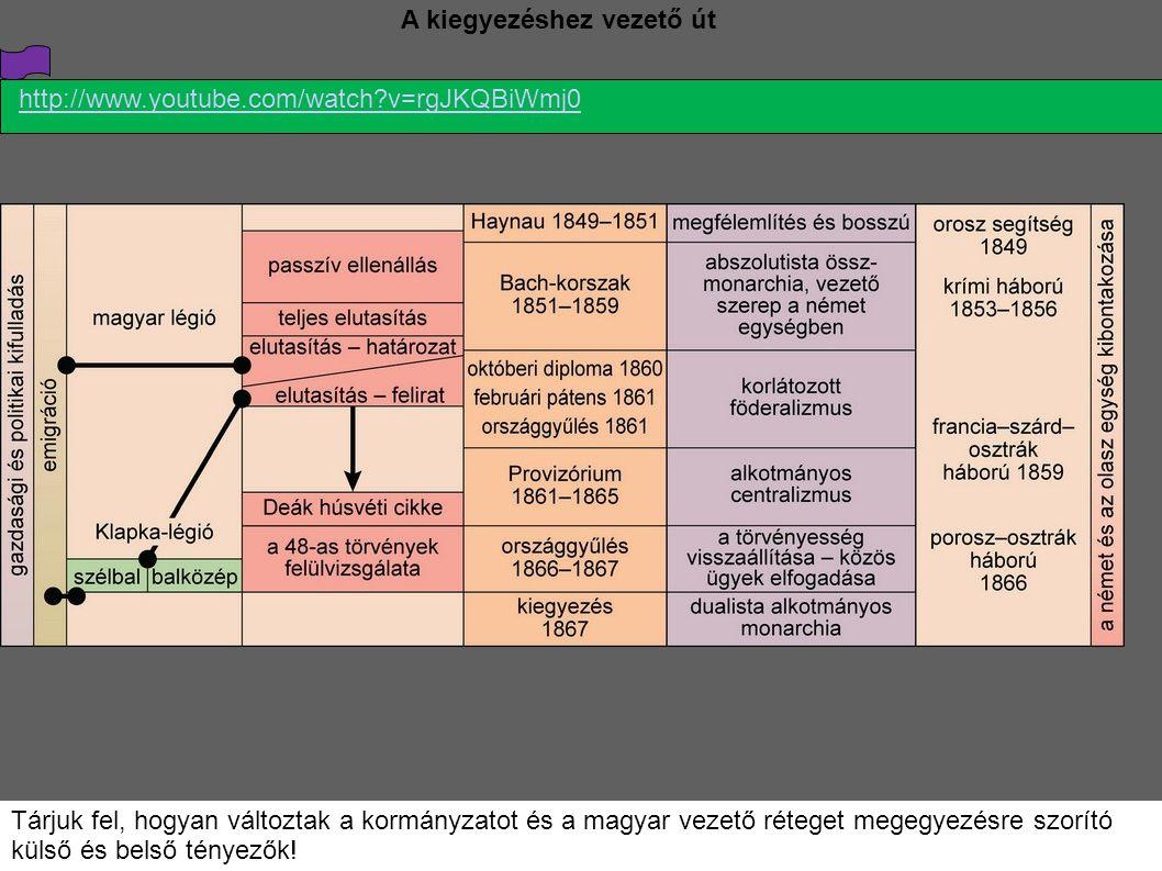A kiegyezéshez vezető út http://www.youtube.com/watch?v=rgJKQBiWmj0 Tárjuk fel, hogyan változtak a kormányzatot és a magyar vezető réteget megegyezésr