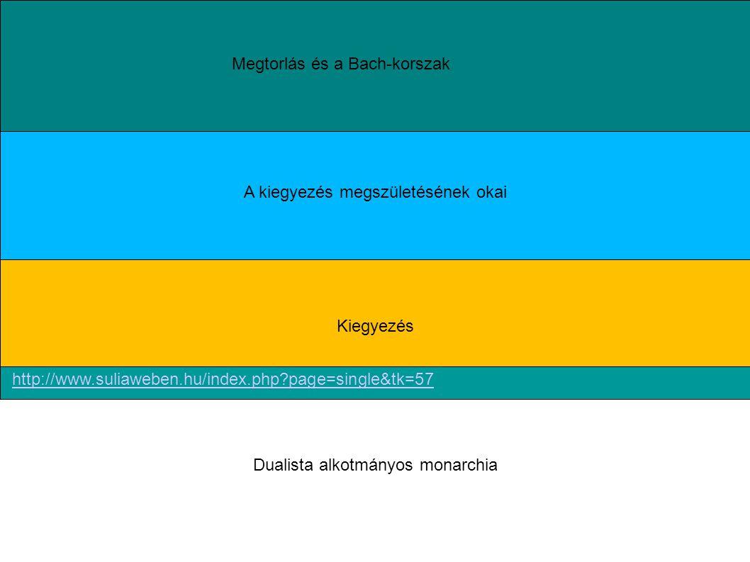 Dualista alkotmányos monarchia Megtorlás és a Bach-korszak Kiegyezés A kiegyezés megszületésének okai http://www.suliaweben.hu/index.php?page=single&t
