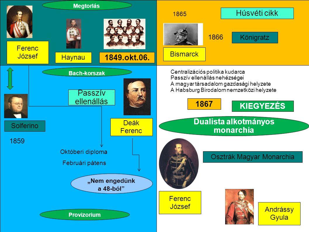 """Ferenc József Haynau Bach-korszak """" Nem engedünk a 48-ból"""" Solferino Februári pátens Októberi diploma Húsvéti cikk 1865 1867 KIEGYEZÉS Deák Ferenc 184"""