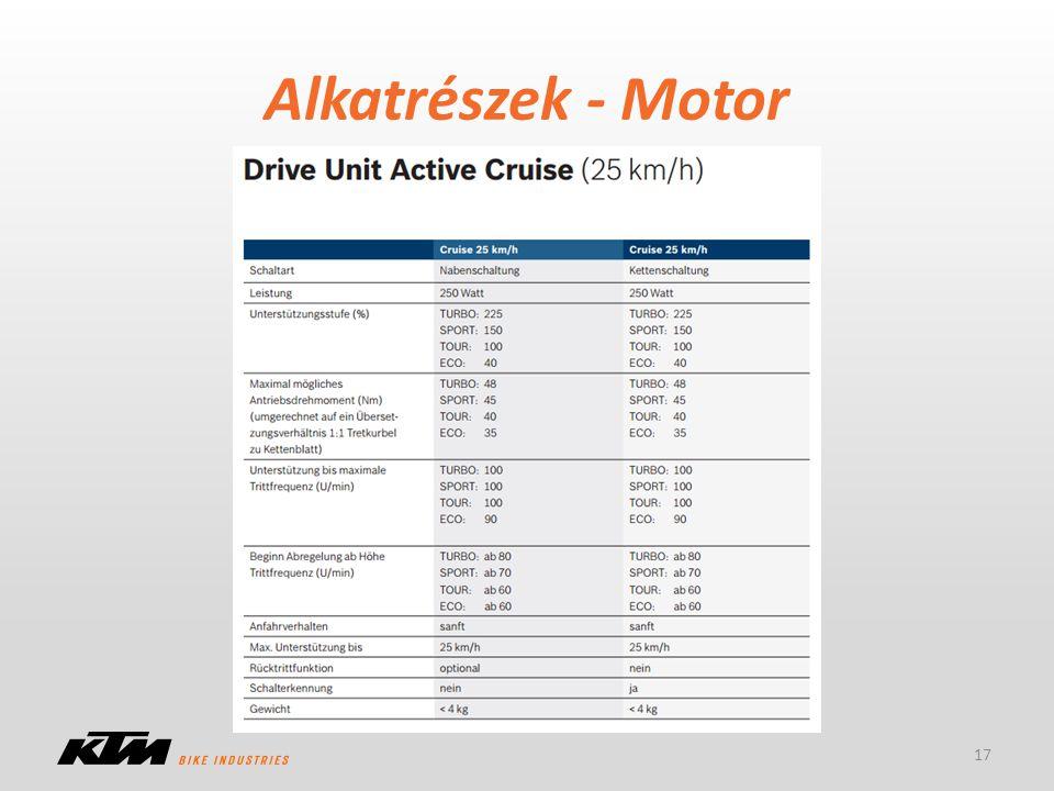 Alkatrészek - Motor 17