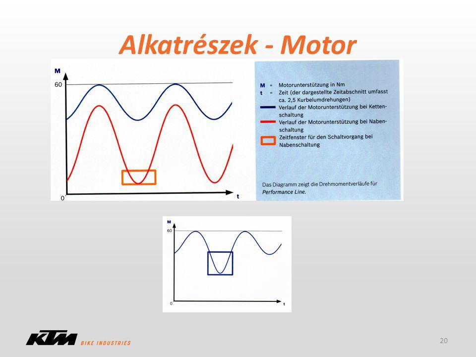 Alkatrészek - Motor 20