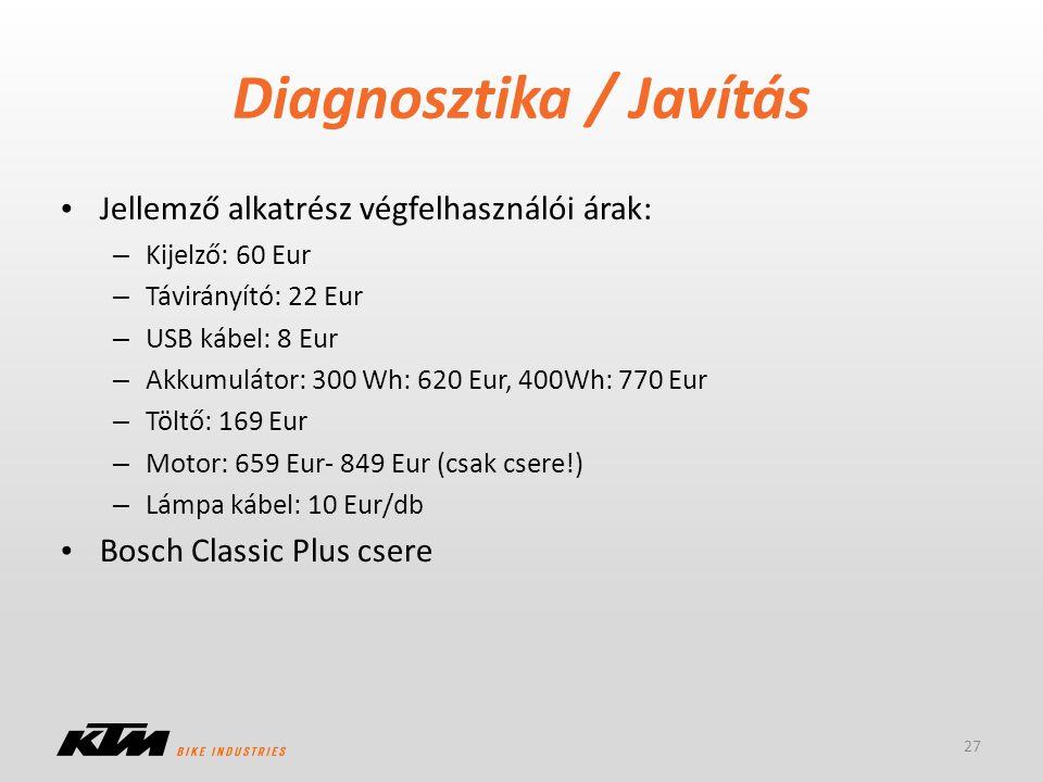 Diagnosztika / Javítás Jellemző alkatrész végfelhasználói árak: – Kijelző: 60 Eur – Távirányító: 22 Eur – USB kábel: 8 Eur – Akkumulátor: 300 Wh: 620