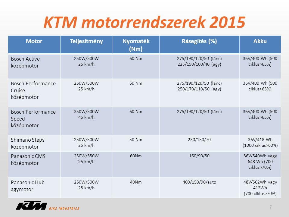 KTM motorrendszerek 2015 7 MotorTeljesítményNyomaték (Nm) Rásegítés (%)Akku Bosch Active középmotor 250W/500W 25 km/h 60 Nm275/190/120/50 (lánc) 225/1