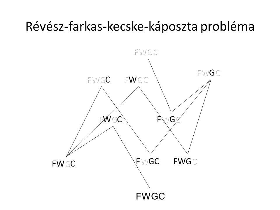 Révész-farkas-kecske-káposzta probléma FWGC