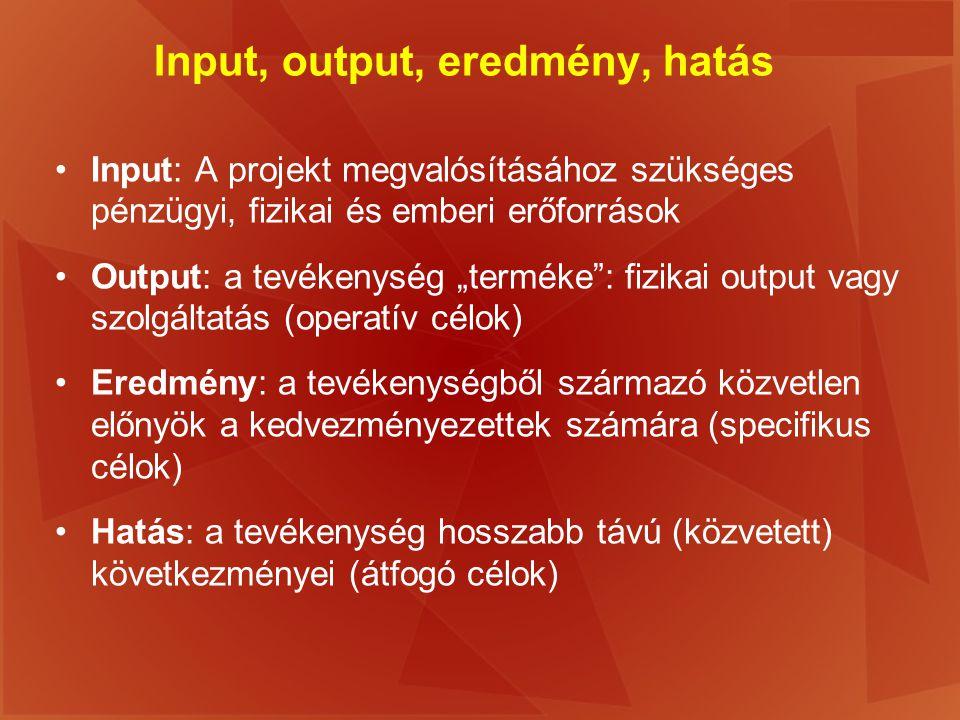 """Input, output, eredmény, hatás Input: A projekt megvalósításához szükséges pénzügyi, fizikai és emberi erőforrások Output: a tevékenység """"terméke"""": fi"""