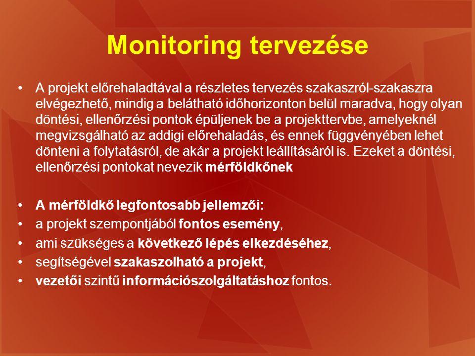 Monitoring tervezése A projekt előrehaladtával a részletes tervezés szakaszról-szakaszra elvégezhető, mindig a belátható időhorizonton belül maradva,