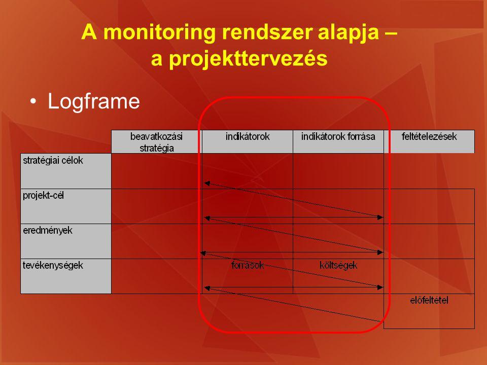 A monitoring rendszer alapja – a projekttervezés Logframe
