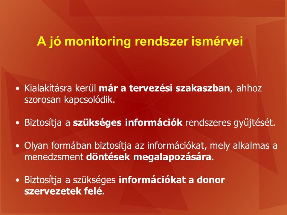 A jó monitoring rendszer ismérvei Kialakításra kerül már a tervezési szakaszban, ahhoz szorosan kapcsolódik. Biztosítja a szükséges információk rendsz