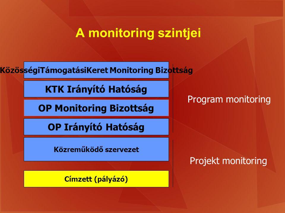 A monitoring szintjei KözösségiTámogatásiKeret Monitoring Bizottság OP Monitoring Bizottság OP Irányító Hatóság Közreműködő szervezet Címzett (pályázó