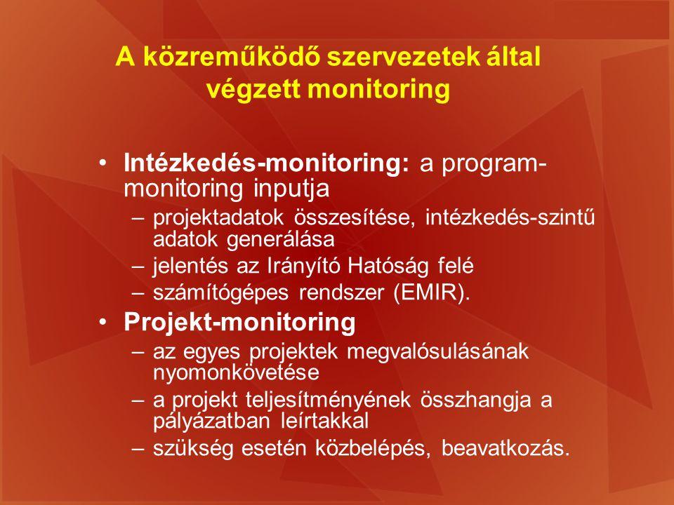 A közreműködő szervezetek által végzett monitoring Intézkedés-monitoring: a program- monitoring inputja –projektadatok összesítése, intézkedés-szintű