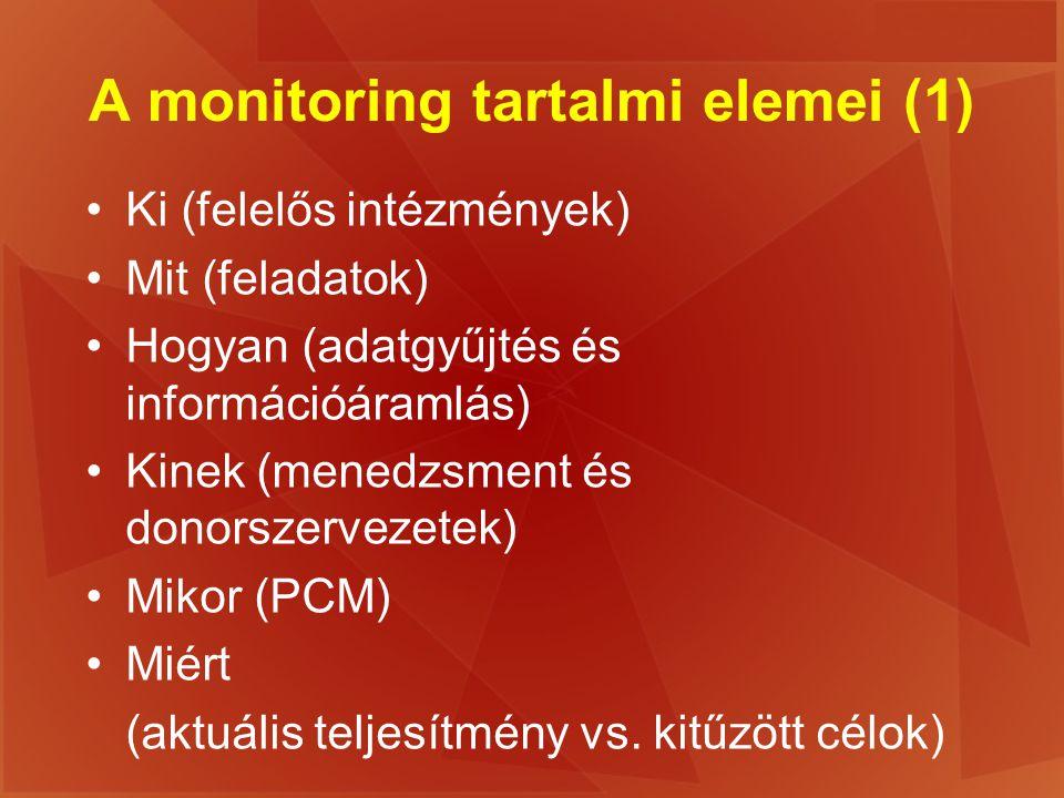 A monitoring tartalmi elemei (1) Ki (felelős intézmények) Mit (feladatok) Hogyan (adatgyűjtés és információáramlás) Kinek (menedzsment és donorszervez