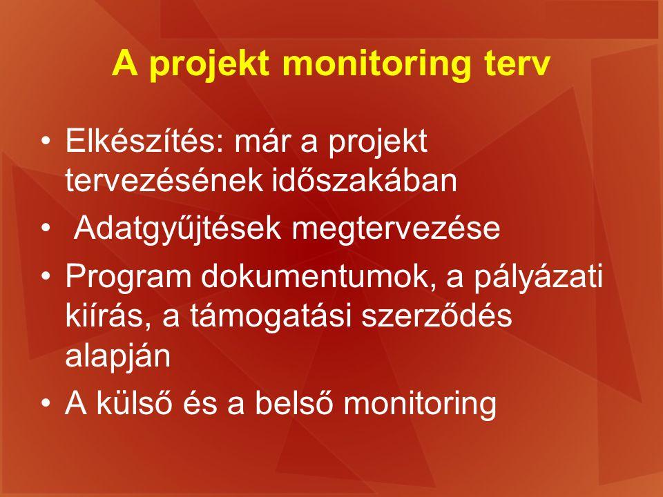 A projekt monitoring terv Elkészítés: már a projekt tervezésének időszakában Adatgyűjtések megtervezése Program dokumentumok, a pályázati kiírás, a tá