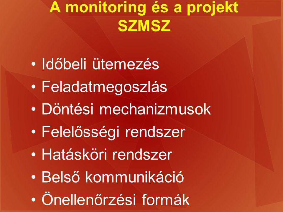 A monitoring és a projekt SZMSZ Időbeli ütemezés Feladatmegoszlás Döntési mechanizmusok Felelősségi rendszer Hatásköri rendszer Belső kommunikáció Öne
