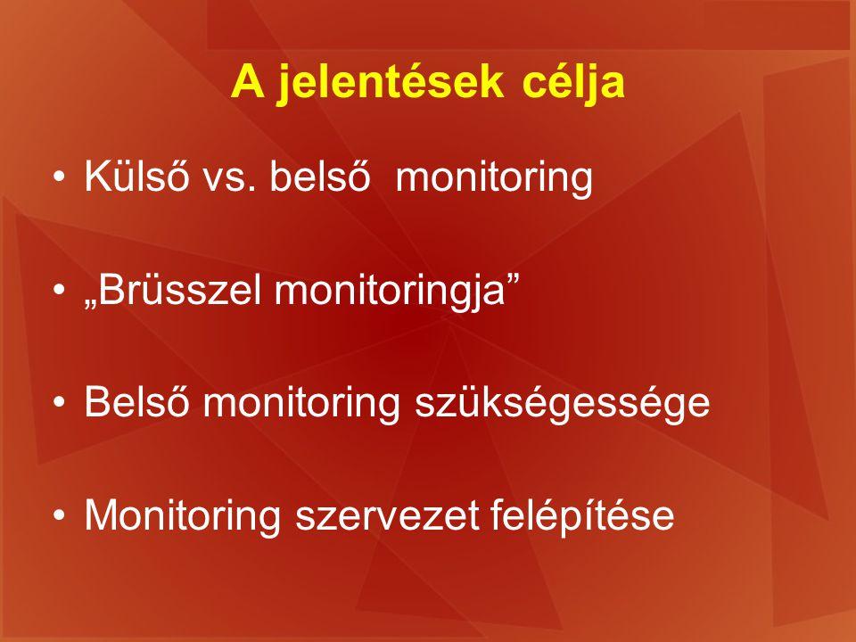 """A jelentések célja Külső vs. belső monitoring """"Brüsszel monitoringja"""" Belső monitoring szükségessége Monitoring szervezet felépítése"""