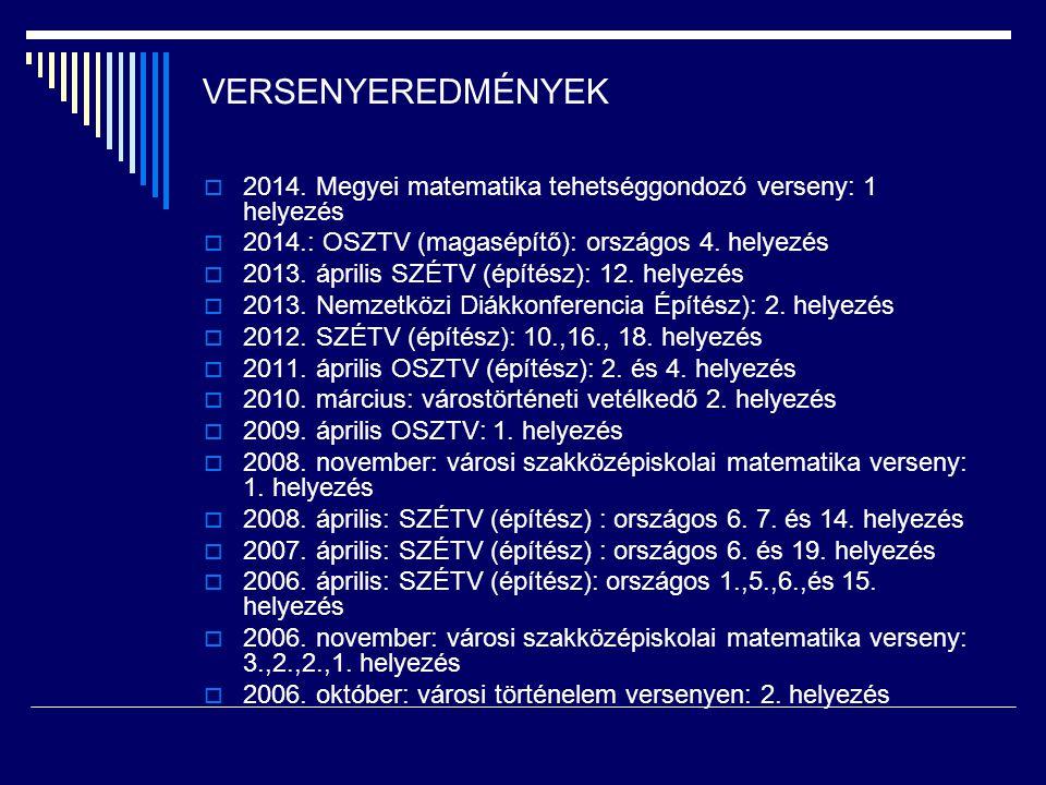 VERSENYEREDMÉNYEK  2014. Megyei matematika tehetséggondozó verseny: 1 helyezés  2014.: OSZTV (magasépítő): országos 4. helyezés  2013. április SZÉT