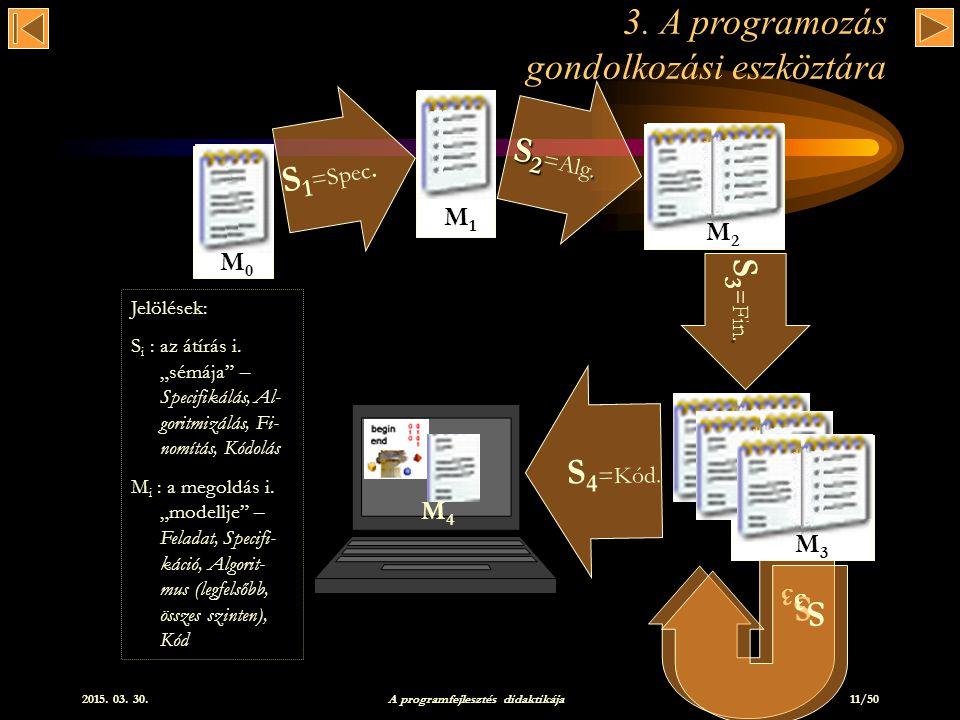 2015.03. 30. A programfejlesztés didaktikája 11/50 S 1 = S p e c.