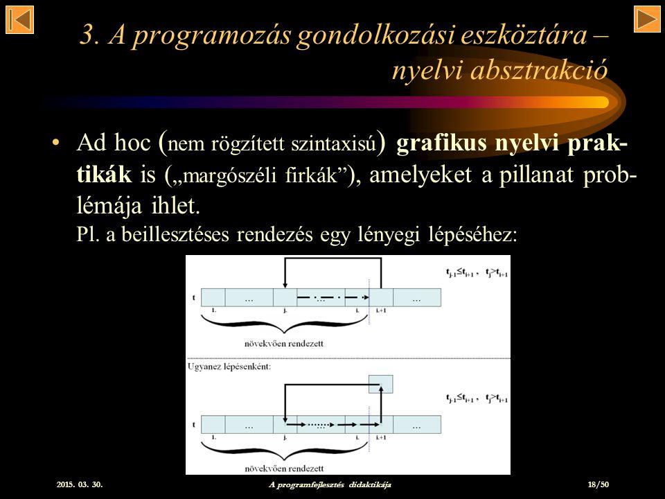 2015.03. 30. A programfejlesztés didaktikája 18/50 3.