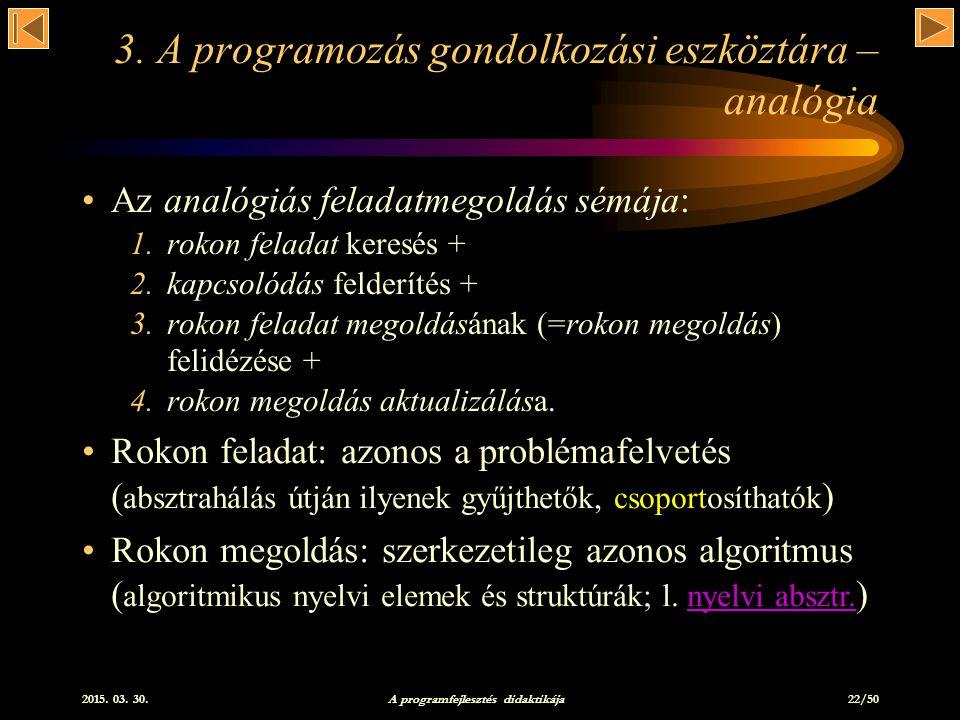 2015.03. 30. A programfejlesztés didaktikája 22/50 3.