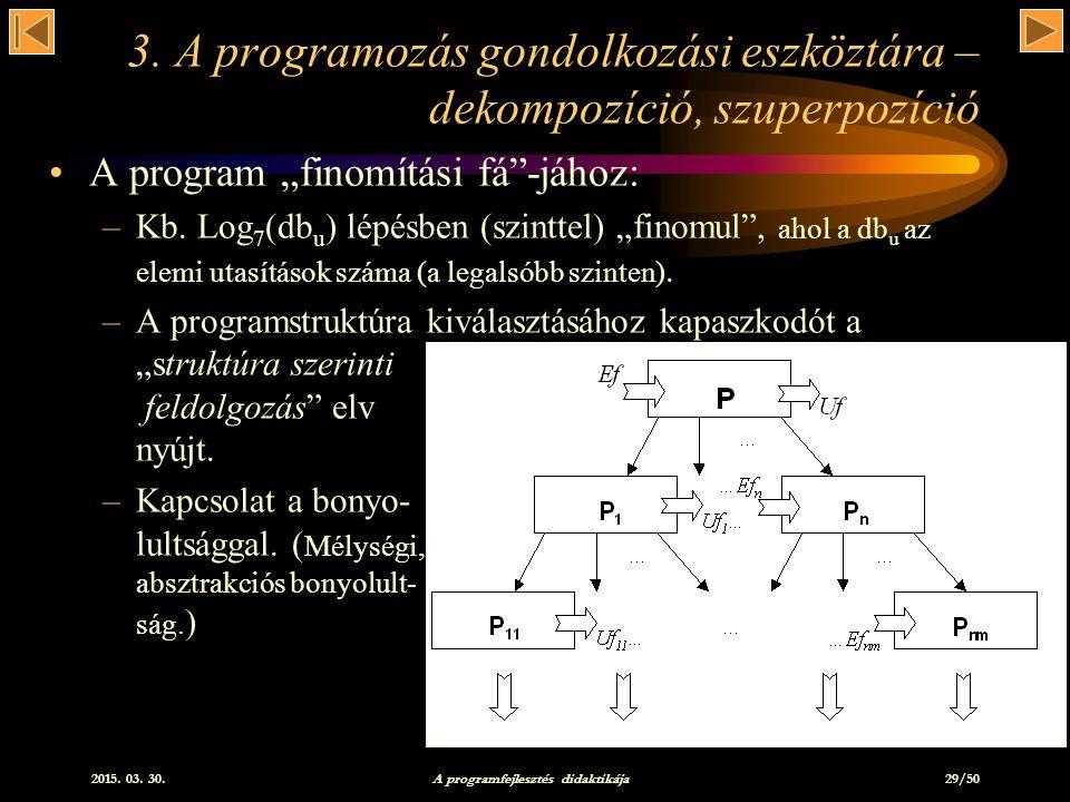 2015.03. 30. A programfejlesztés didaktikája 29/50 3.