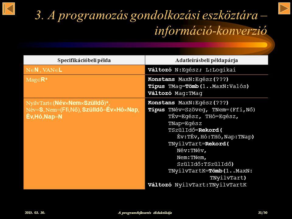 2015.03. 30. A programfejlesztés didaktikája 31/50 3.