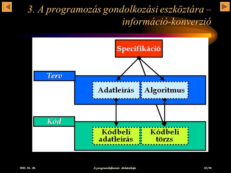 2015.03. 30. A programfejlesztés didaktikája 32/50 3.