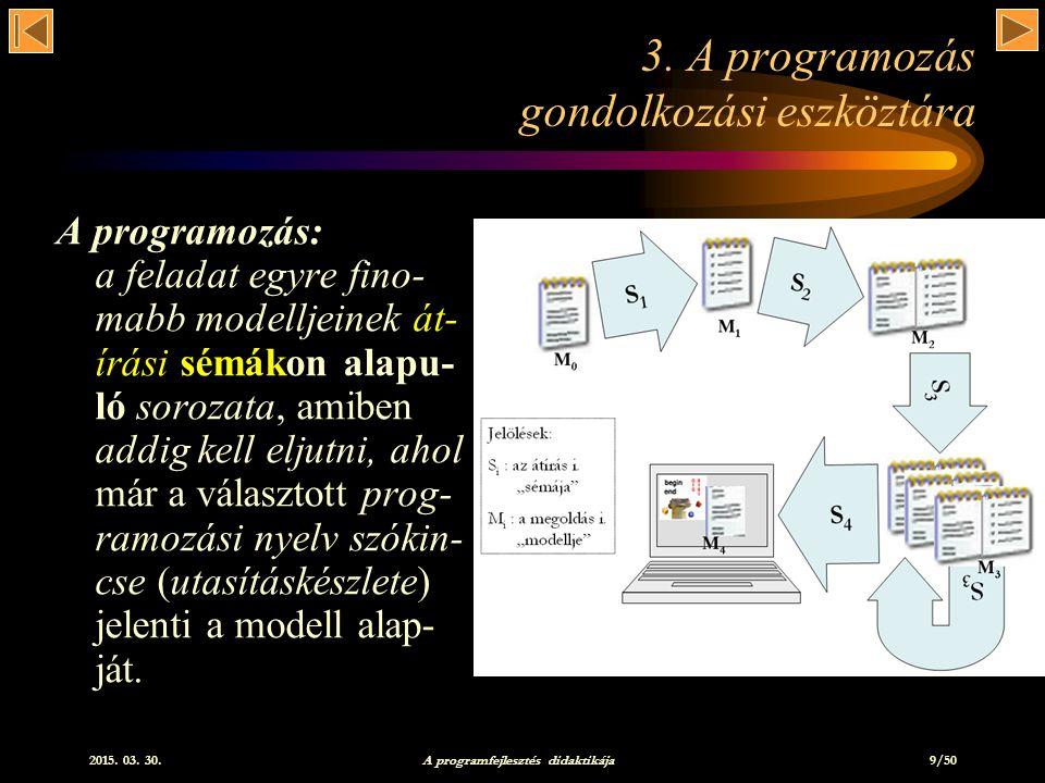 2015.03. 30. A programfejlesztés didaktikája 9/50 3.
