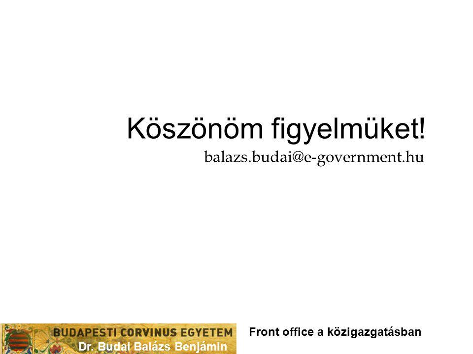 Dr. Budai Balázs Benjámin Köszönöm figyelmüket! balazs.budai@e-government.hu Front office a közigazgatásban