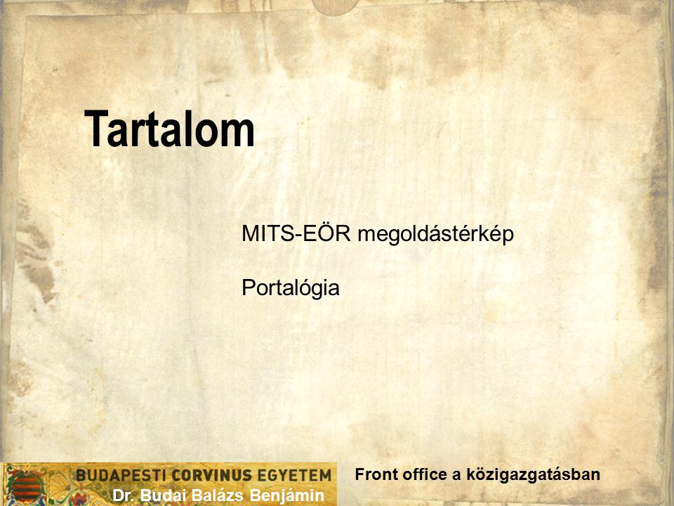 Tartalom Front office a közigazgatásban Dr. Budai Balázs Benjámin MITS-EÖR megoldástérkép Portalógia