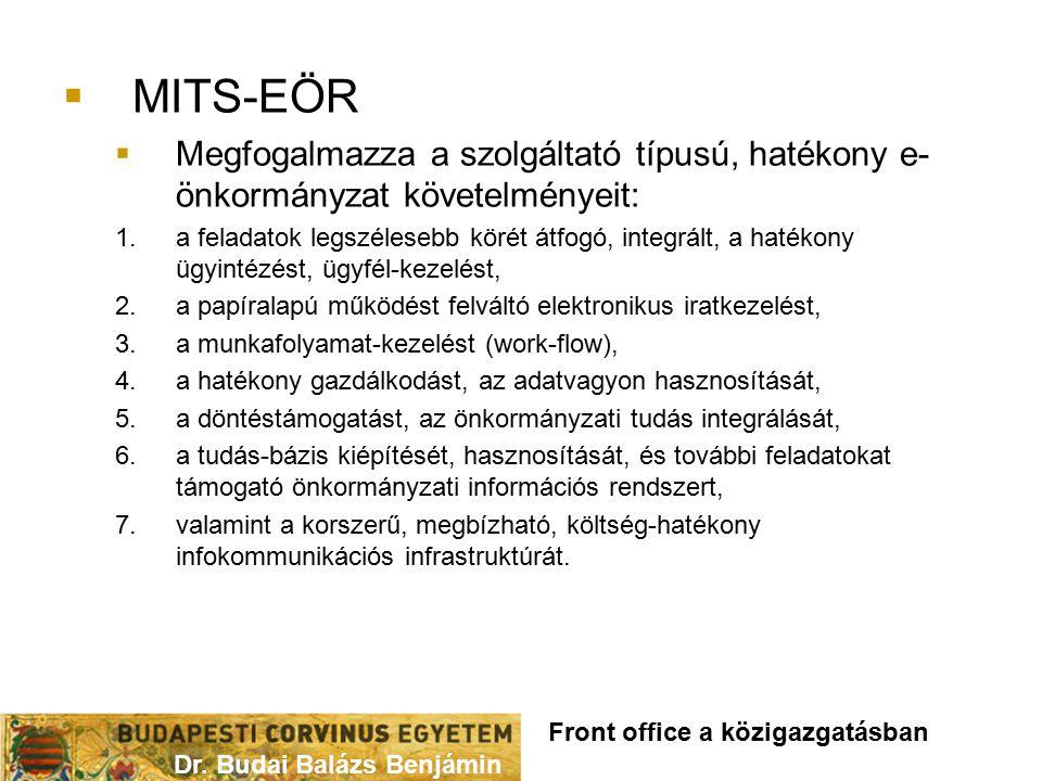 Dr. Budai Balázs Benjámin Front office a közigazgatásban  MITS-EÖR megoldástérkép