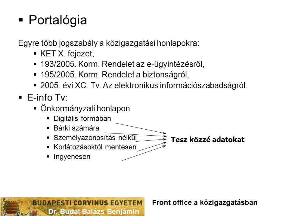  Portalógia Dr. Budai Balázs Benjámin Front office a közigazgatásban Egyre több jogszabály a közigazgatási honlapokra:  KET X. fejezet,  193/2005.