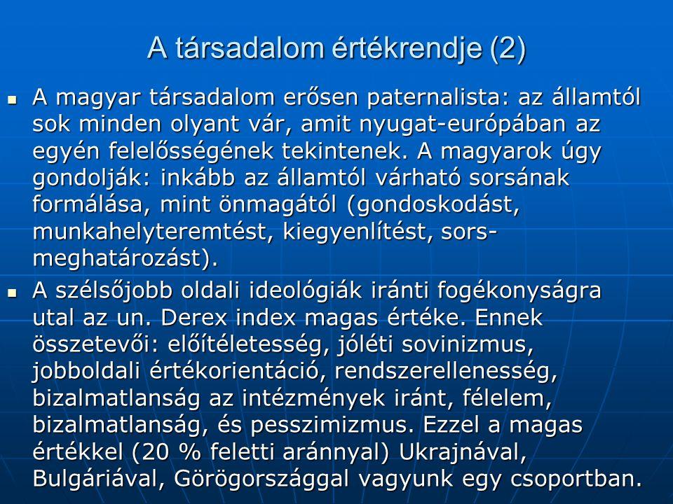 A társadalom értékrendje (2) A magyar társadalom erősen paternalista: az államtól sok minden olyant vár, amit nyugat-európában az egyén felelősségének