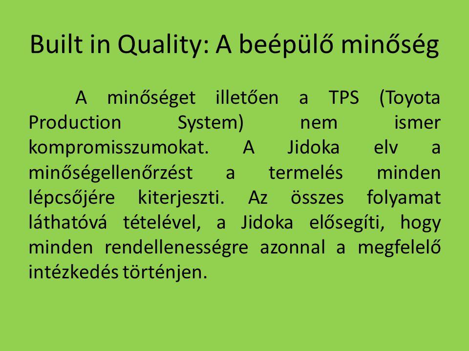 Built in Quality: A beépülő minőség A minőséget illetően a TPS (Toyota Production System) nem ismer kompromisszumokat. A Jidoka elv a minőségellenőrzé